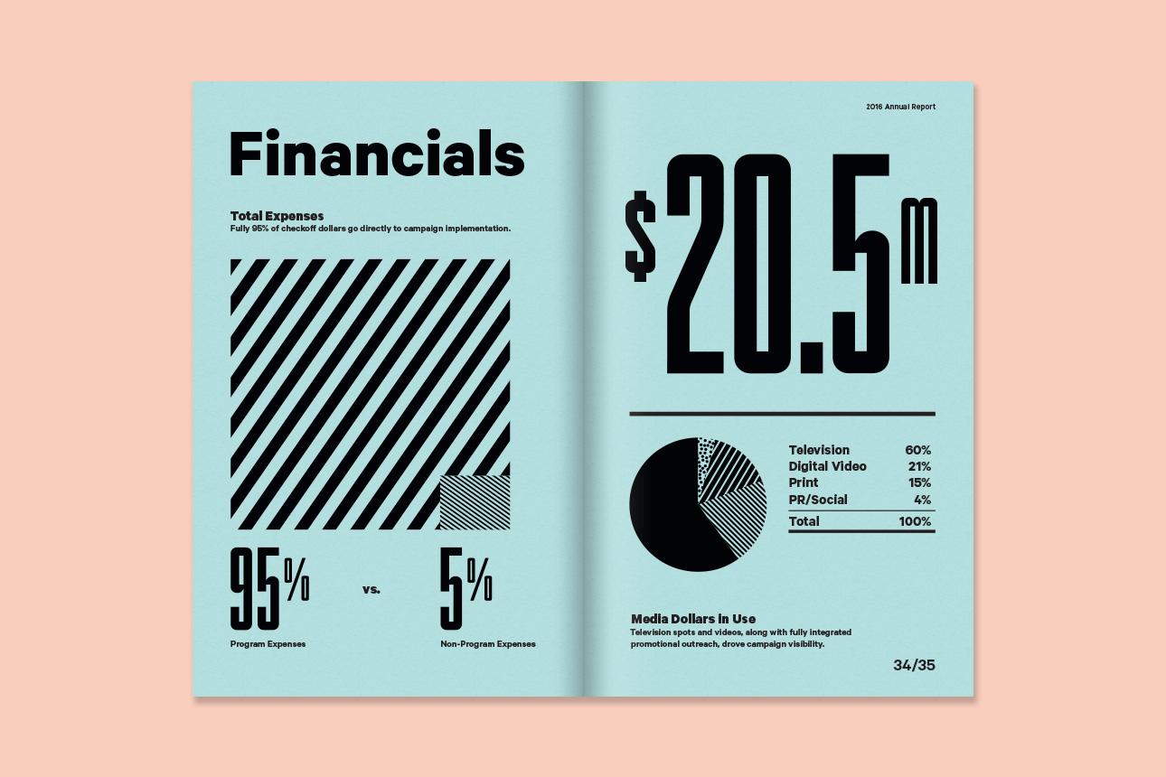08_PPB16_FinancialLayout